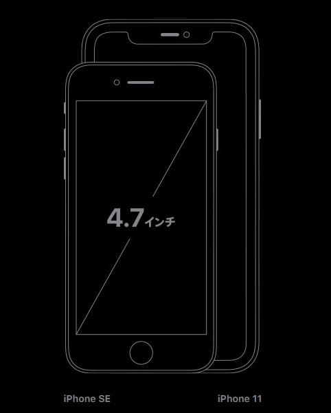 iPhone SE(第2世代)とiPhone 11