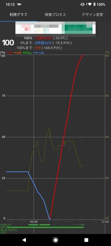 Moto G8 Power Lite バッテリーテスト