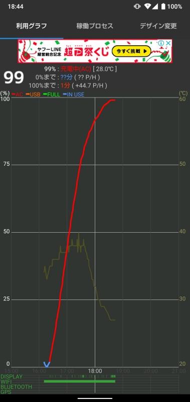 AQUOS sense5G PD充電