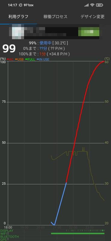 Redmi 9T 充電時間